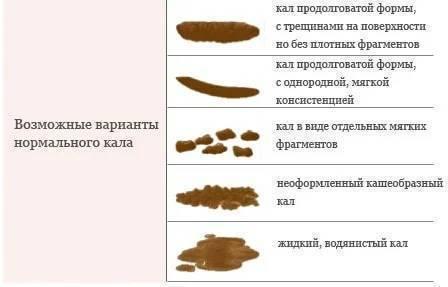 Питание при циррозе печени, диета стол №5, меню на неделю