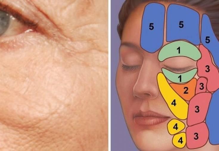 Отек лица – все причины и заболевания