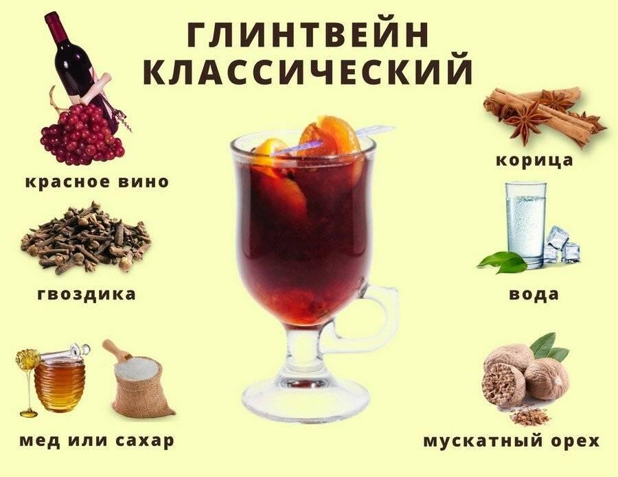Безалкогольный глинтвейн рецепты