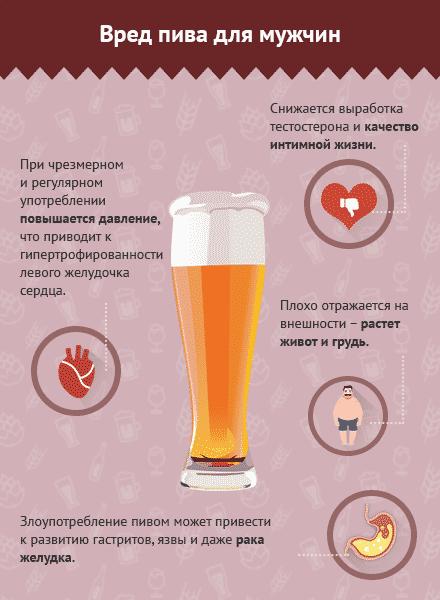Пастеризованное пиво польза и вред