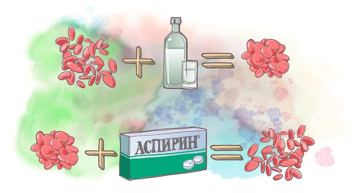 Аспирин при похмелье: можно ли пить, как и сколько принимать, отзывы