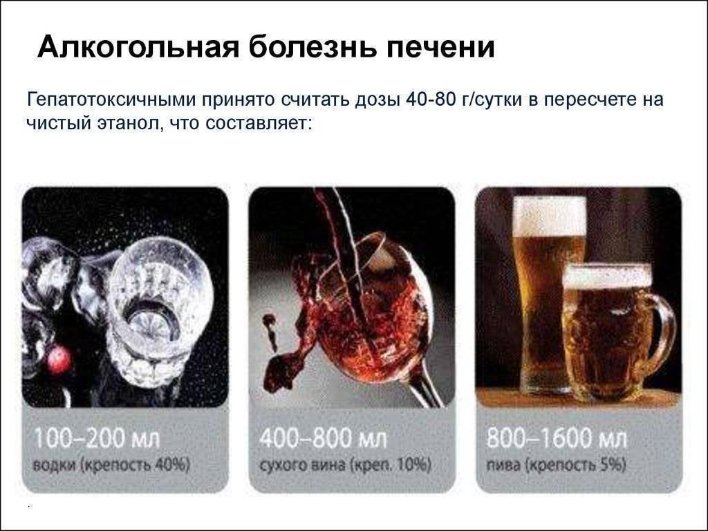 Алкогольный гепатоз — все о печени