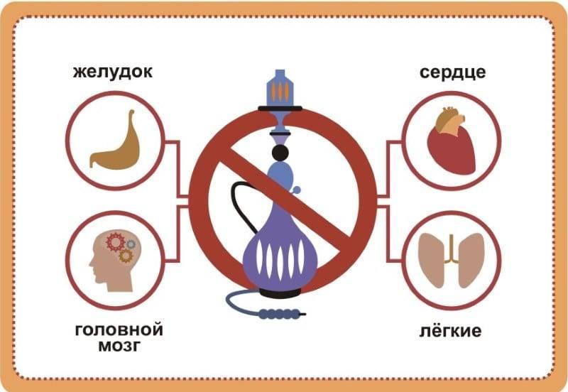 Головная боль от электронной сигареты