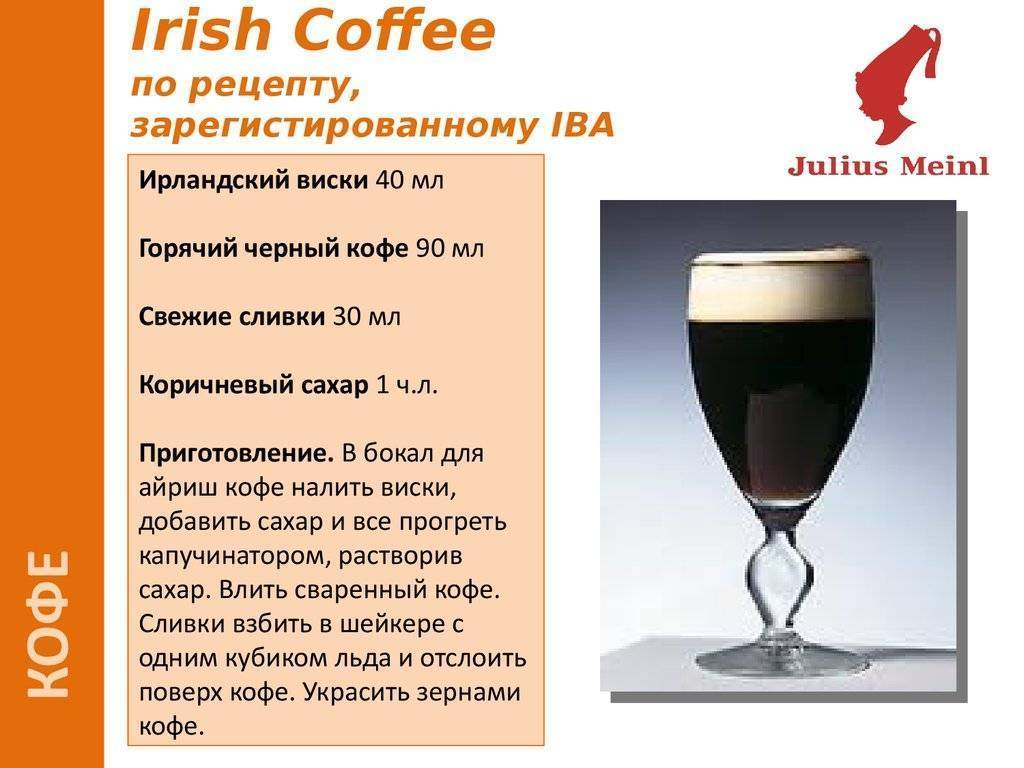 Кофе по-ирландски, рецепты ирландского кофейного напитка айриш с виски, сливками