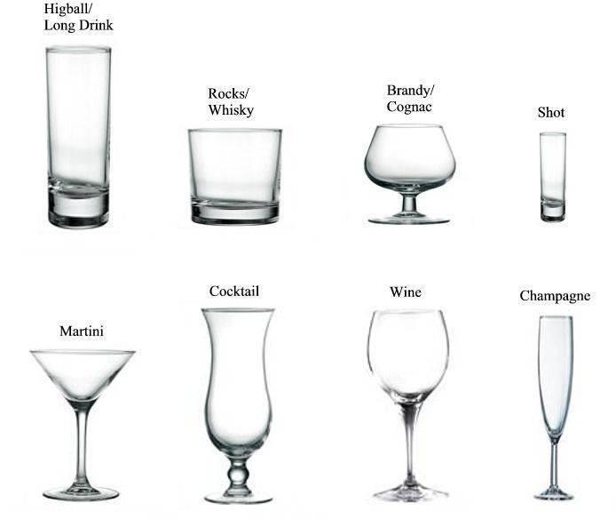 Виды алкогольных напитков:ликбез от дилетанта estimata