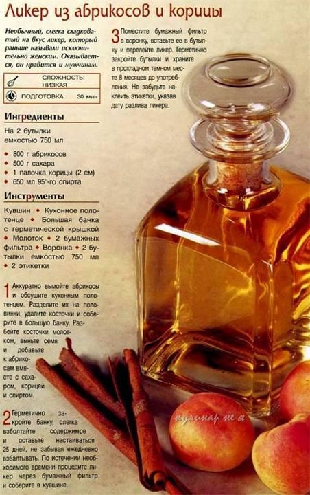 Настойка из клюквы в домашних условиях – лучшие рецепты