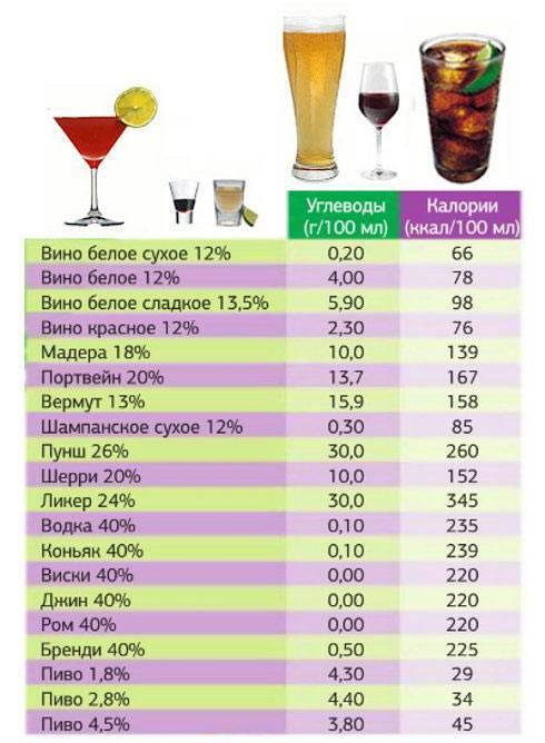 Считается ли квас алкогольным напитком и содержит ли он в себе спирт? есть ли алкоголь в квасе: сколько процентов