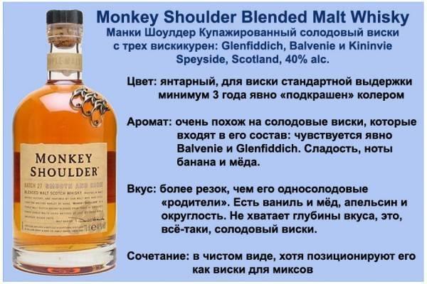 Виски с острова айла (islay whisky) – фирменный торфяной аромат и не только
