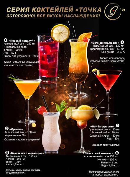 Новогодние рецепты: коктейли с ликером на поварёнок.ру