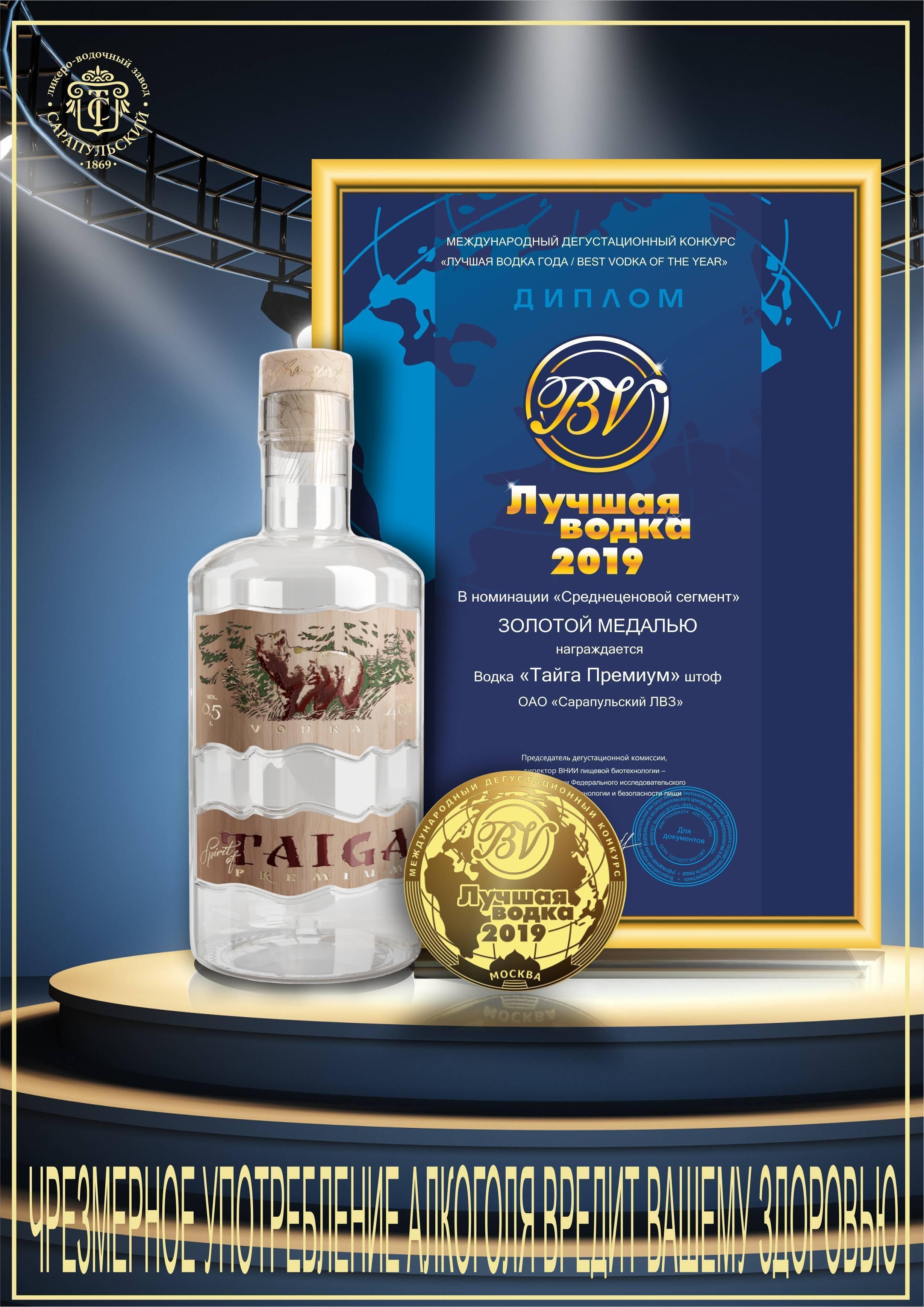 Рейтинг лучшей водки по цене и качеству. какая самая хорошая и популярная в россии и мире? | про самогон и другие напитки ? | яндекс дзен