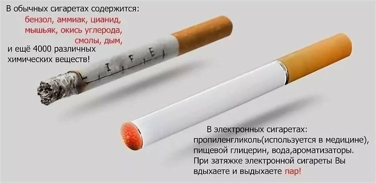 Как бросить курить по методу захарова?
