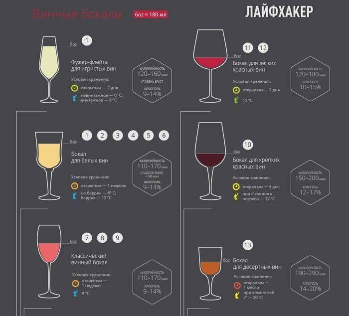 """Как правильно пить """"бехеровку"""""""