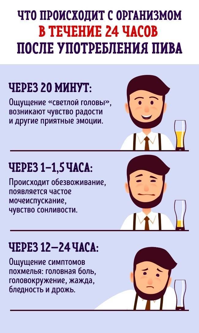 Что будет, если пить алкоголь и не есть?