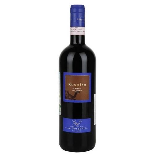 Обзор вина кьянти