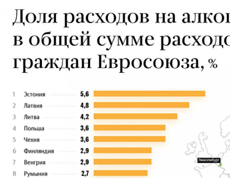 """Названы самые """"пьющие"""" страны европы — barikada"""
