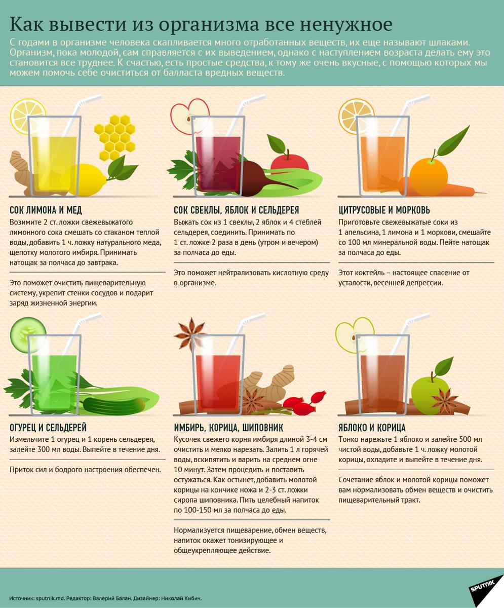 Как вывести соль из организма народными средствами: рецепты и советы