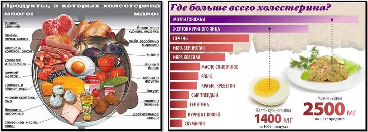 Диета при жировом гепатозе: питание, меню, подходящие рецепты