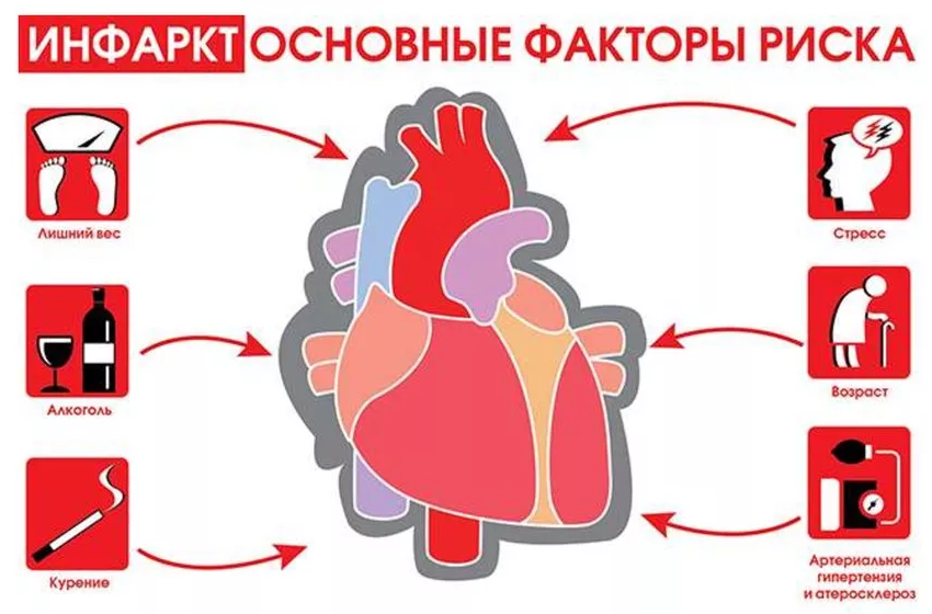 Можно ли употребить спиртное при инфаркте