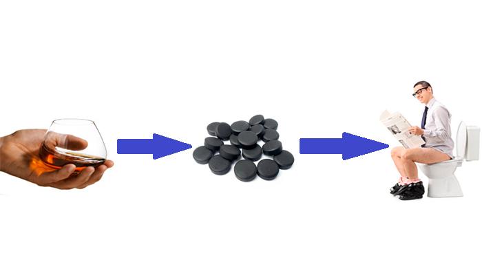Активированный уголь и алкоголь совместимость