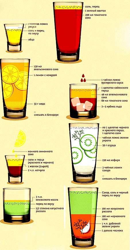 Что пить с похмелья, когда плохо: лекарства и препараты, народные средства, напитки от похмелья