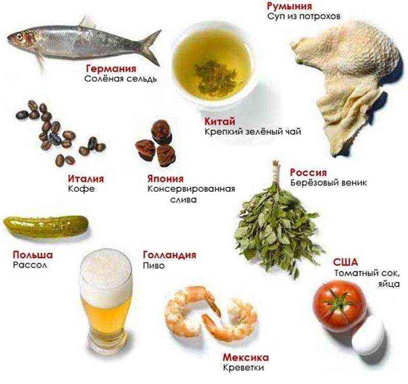 Действие витамина с от похмелья: правила приема