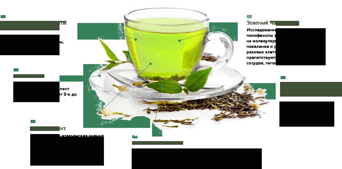 Средство от похмелья: чай