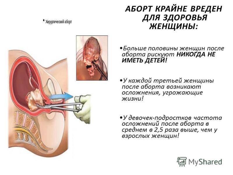 Хирургический аборт последствия и осложнения: информация и рекомендации
