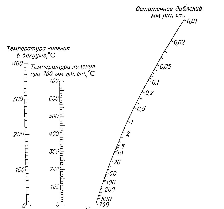 Формула этилового спирта в химии. химическое использование спирта
