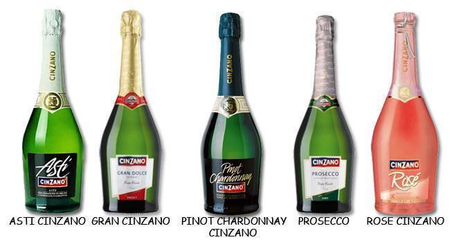 Игристое вино cinzano (чинзано): история, виды и характеристики шампанского