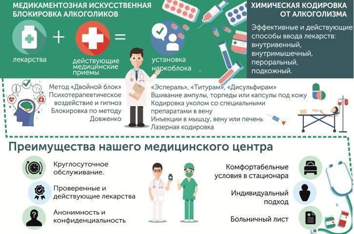 Химзащита от алкоголя: обзор препаратов, принцип действия, отзывы