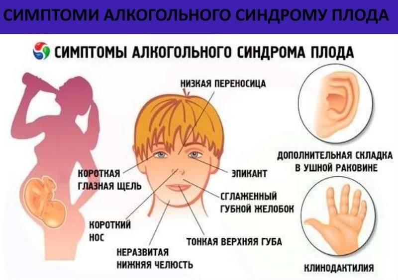Дети от пьющих родителей синдром