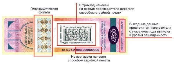 Акцизные марки на алкоголь