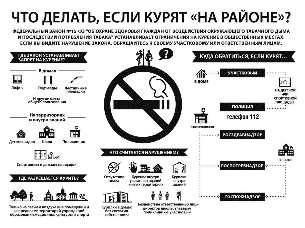 Курение в машине в 2020 году: можно ли? штрафы, закон, запреты