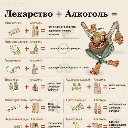 Медицинские мифы: совместим ли алкоголь с антибиотиками? - bbc news русская служба