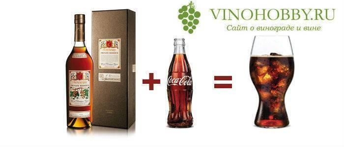 Идеальный рецепт коктейля ? виски с колой в домашних условиях
