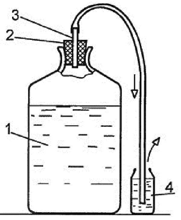 Как сделать гидрозатвор для брожения из подручных средств своими руками