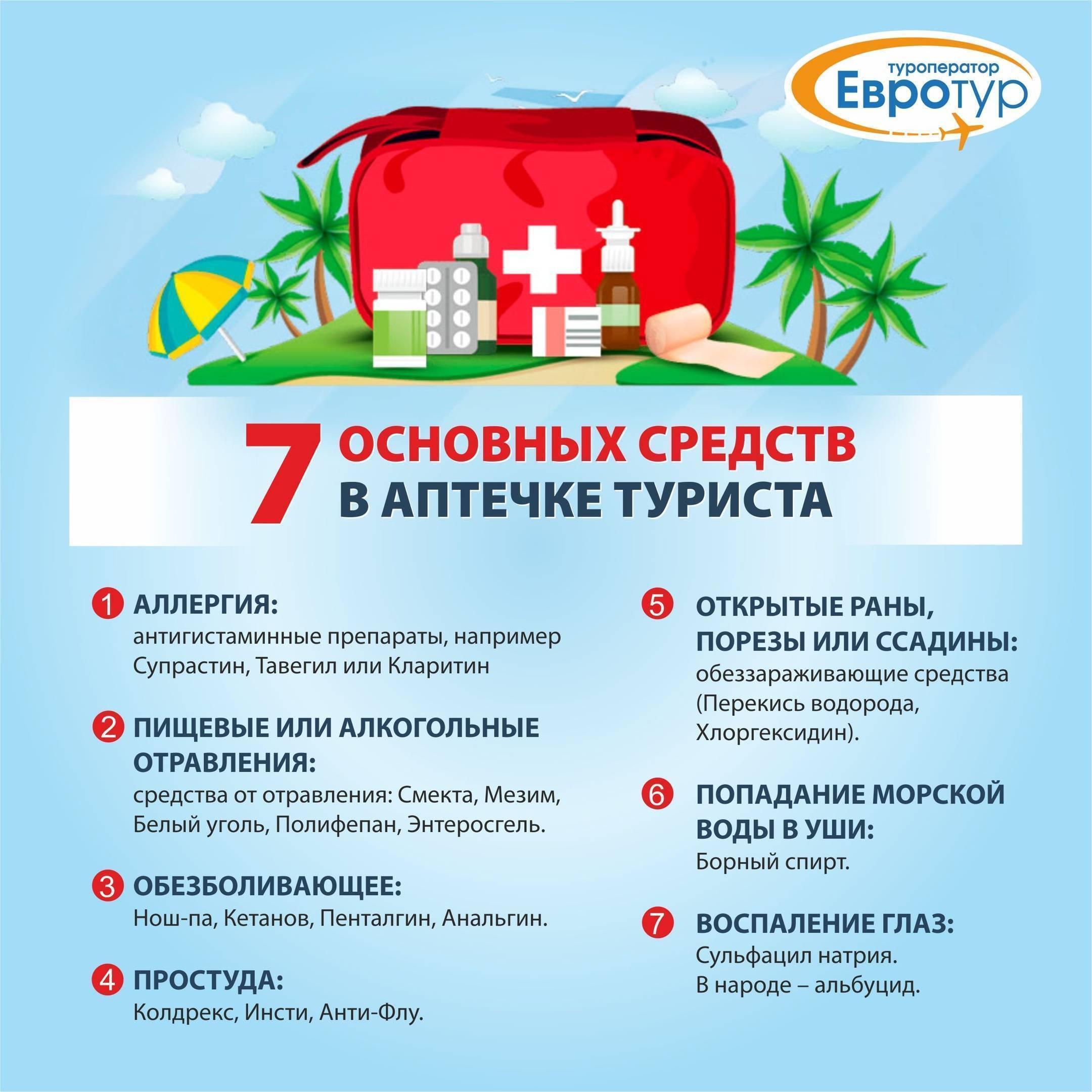 Аптечка в поход. список необходимых лекарств от травм и заболеваний