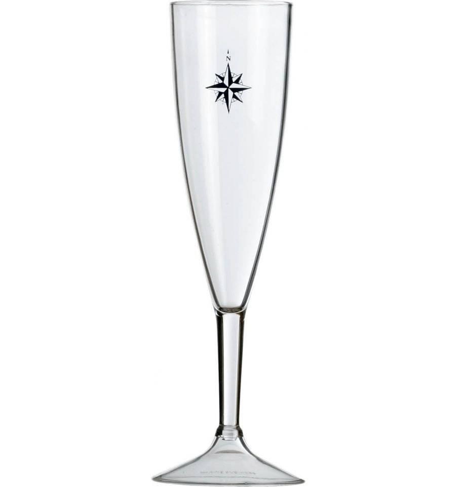 Широкий против длинного. вибираем бокал для шампанского   drink&food inform