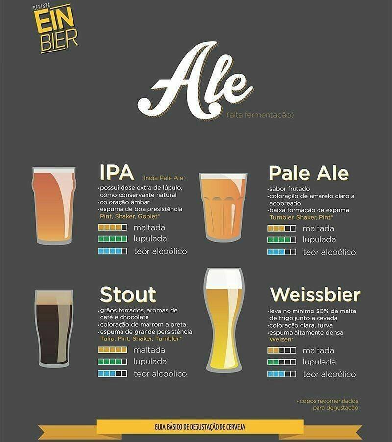 Пиво pale ale и его особенности