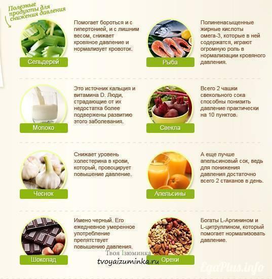 Список из 15 продуктов понижающих артериальное давление у человека