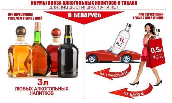 Сколько алкоголя можно ввозить., калькулятор онлайн, конвертер