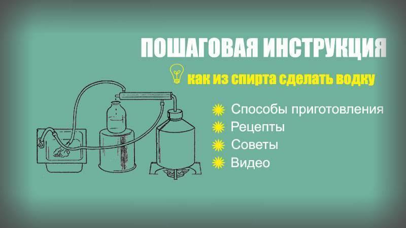 Как сделать водку из спирта качественно и просто