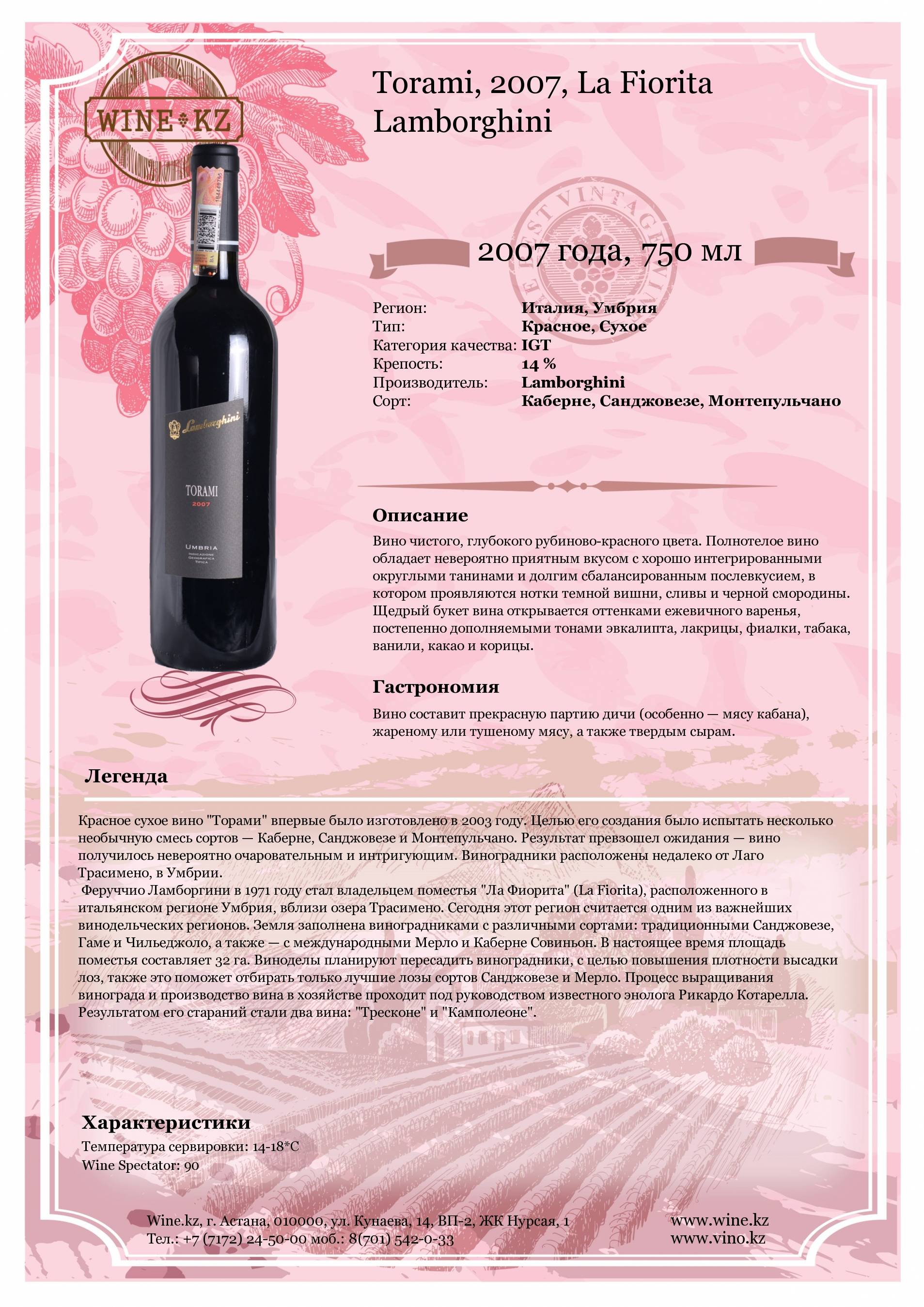 Красное вино: польза и вред напитка для организма человека