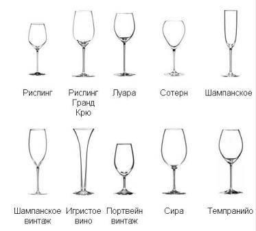 Как выбрать стаканы и бокалы для виски