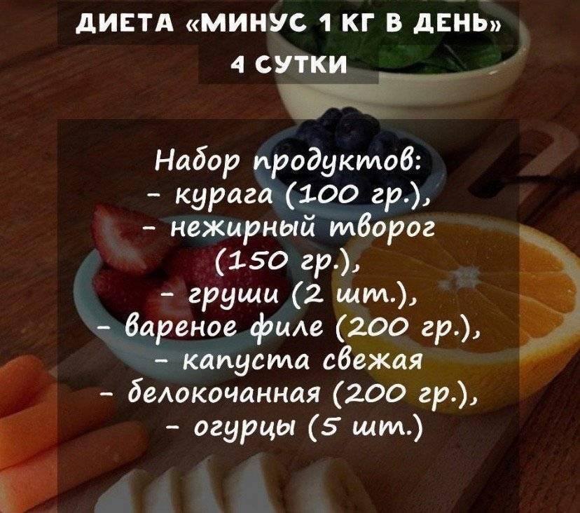 Употребление алкоголя при похудении - лучшие рецепты от gemrestoran.ru