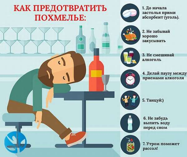 Как избавиться от похмелья - народные средства и таблетки