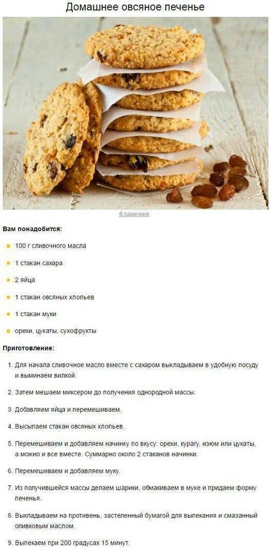 Рецепт шоколадного ликера – кулинарный рецепт