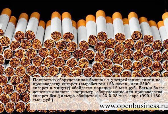 Станок для производства сигарет (оборудование для изготовления сигарет) купить в москве по цене 250 000 руб. - биржа оборудования proстанки