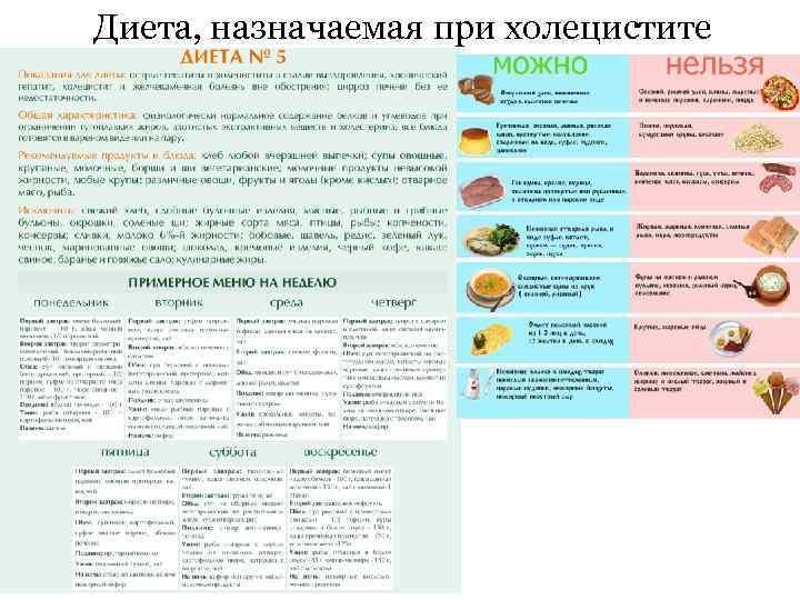 Диета при застое желчи в желчном пузыре: принципы, список продуктов, которые разжижают и сгущают желчь