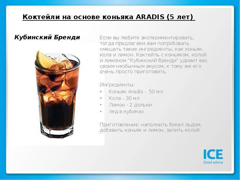 Коктейль отвертка классический рецепт приготовления и 21 вариация напитка